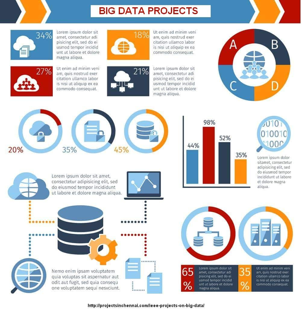 Big Data Projects chennai